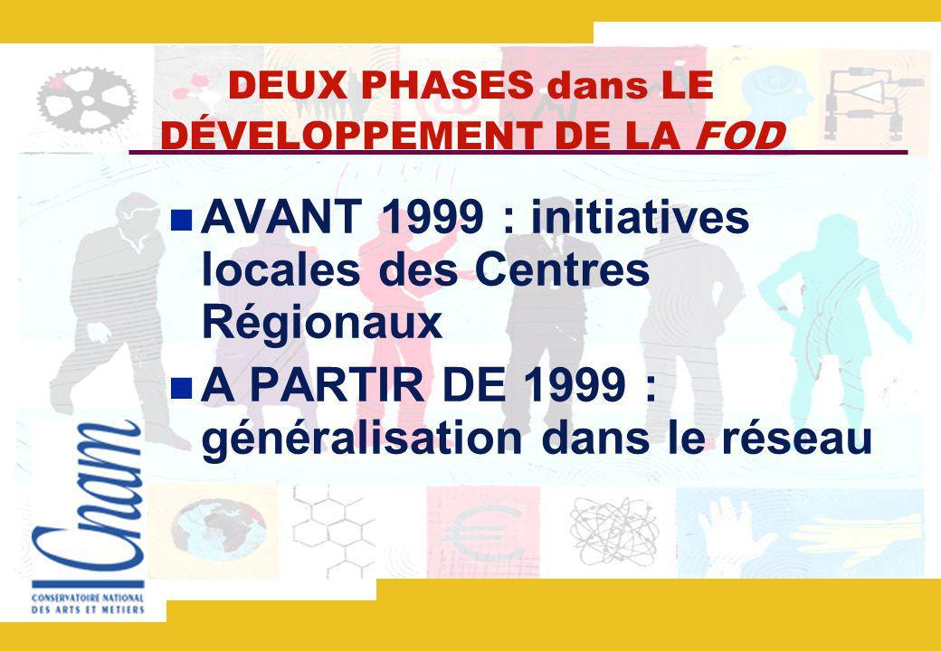 DEUX PHASES dans LE DÉVELOPPEMENT DE LA FOD AVANT 1999 : initiatives locales des Centres Régionaux A PARTIR DE 1999 : généralisation dans le réseau