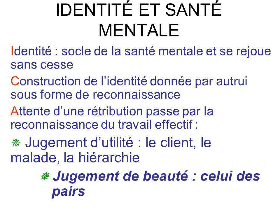 IDENTITÉ ET SANTÉ MENTALE Identité : socle de la santé mentale et se rejoue sans cesse Construction de lidentité donnée par autrui sous forme de recon