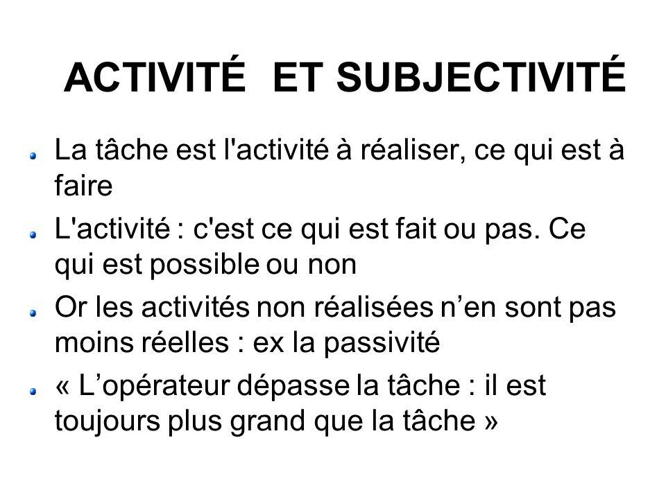 ACTIVITÉ ET SUBJECTIVITÉ La tâche est l'activité à réaliser, ce qui est à faire L'activité : c'est ce qui est fait ou pas. Ce qui est possible ou non