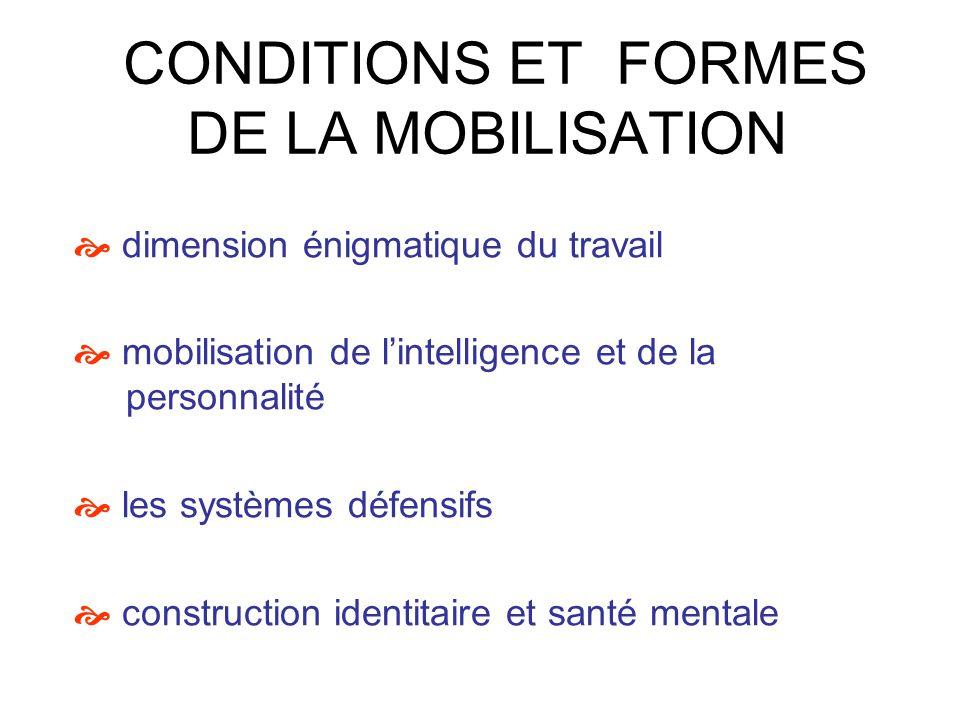 CONDITIONS ET FORMES DE LA MOBILISATION dimension énigmatique du travail mobilisation de lintelligence et de la personnalité les systèmes défensifs co