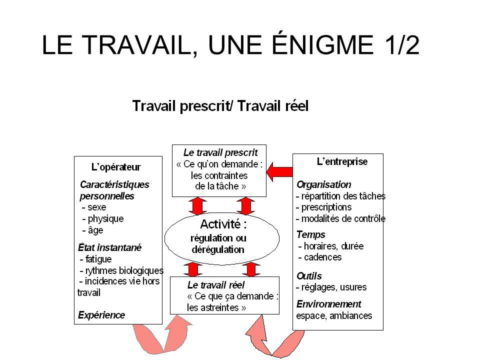 LE TRAVAIL, UNE ÉNIGME 1/2