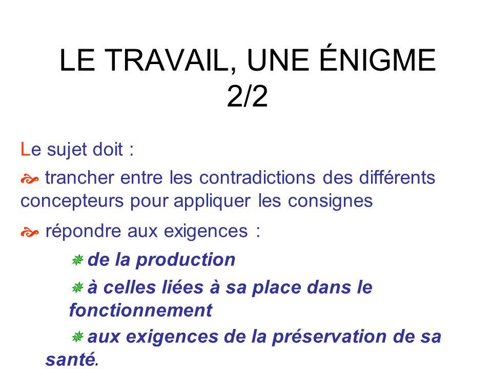 LE TRAVAIL, UNE ÉNIGME 2/2 Le sujet doit : trancher entre les contradictions des différents concepteurs pour appliquer les consignes répondre aux exig