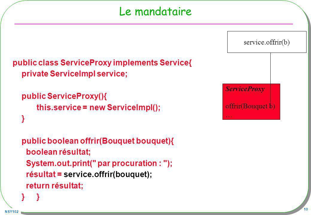 NSY102 10 Le mandataire public class ServiceProxy implements Service{ private ServiceImpl service; public ServiceProxy(){ this.service = new ServiceImpl(); } public boolean offrir(Bouquet bouquet){ boolean résultat; System.out.print( par procuration : ); résultat = service.offrir(bouquet); return résultat;} ServiceProxy offrir(Bouquet b) … service.offrir(b)