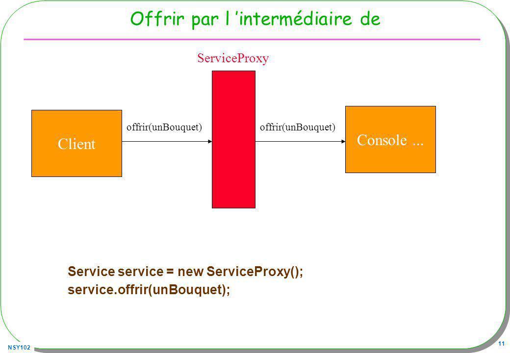 NSY102 11 Offrir par l intermédiaire de Service service = new ServiceProxy(); service.offrir(unBouquet); Client Console... offrir(unBouquet) ServicePr
