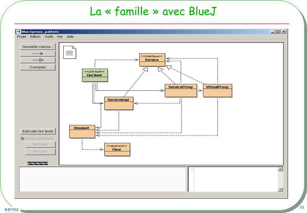 NSY102 15 La « famille » avec BlueJ