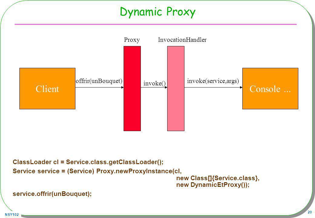 NSY102 20 Dynamic Proxy ClassLoader cl = Service.class.getClassLoader(); Service service = (Service) Proxy.newProxyInstance(cl, new Class[]{Service.cl