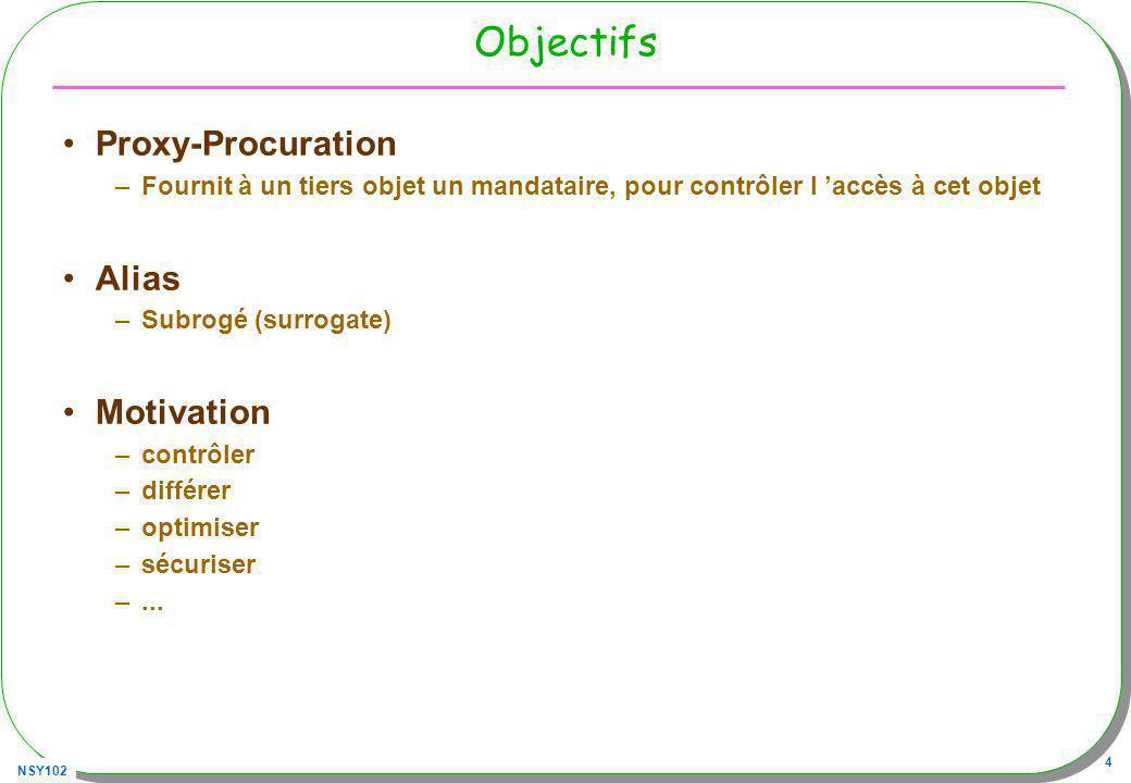 NSY102 4 Objectifs Proxy-Procuration –Fournit à un tiers objet un mandataire, pour contrôler l accès à cet objet Alias –Subrogé (surrogate) Motivation –contrôler –différer –optimiser –sécuriser –...