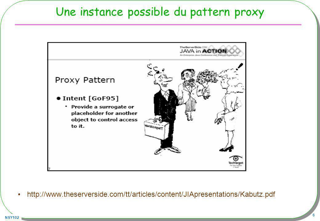 NSY102 17 Résumé, bilan intermédiaire Procuration à un tiers –Proxy contrôle complet de l accès au sujet réel –VirtualProxy des contraintes de coûts en temps d exécution liée à une stratégie de sécurité –.
