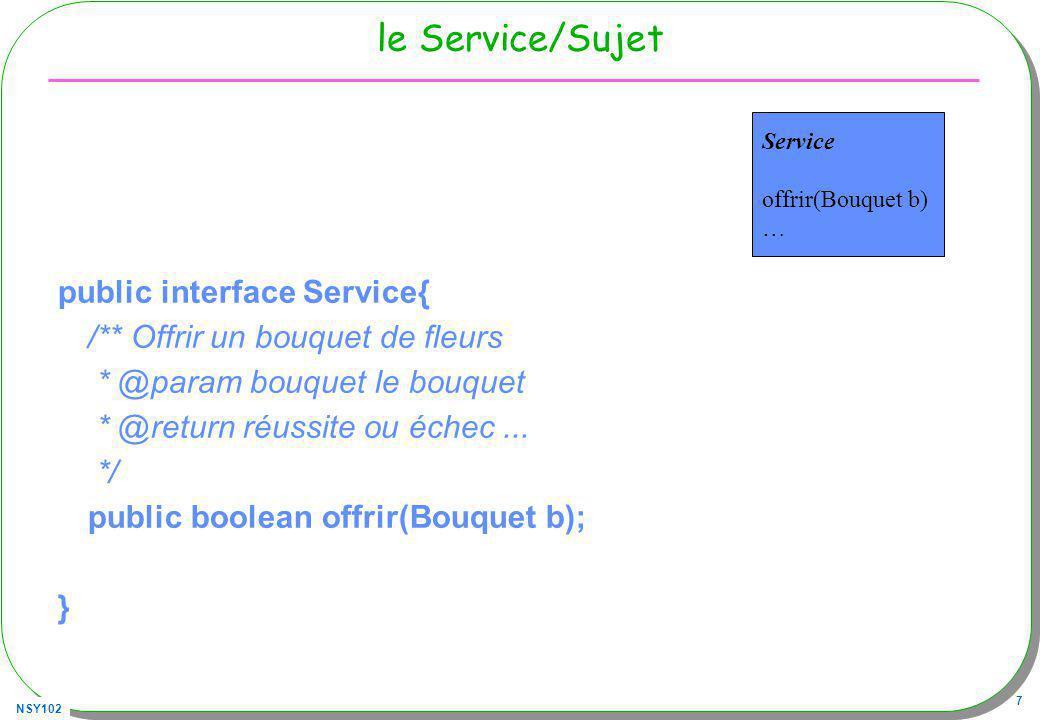 NSY102 7 le Service/Sujet public interface Service{ /** Offrir un bouquet de fleurs * @param bouquet le bouquet * @return réussite ou échec... */ publ