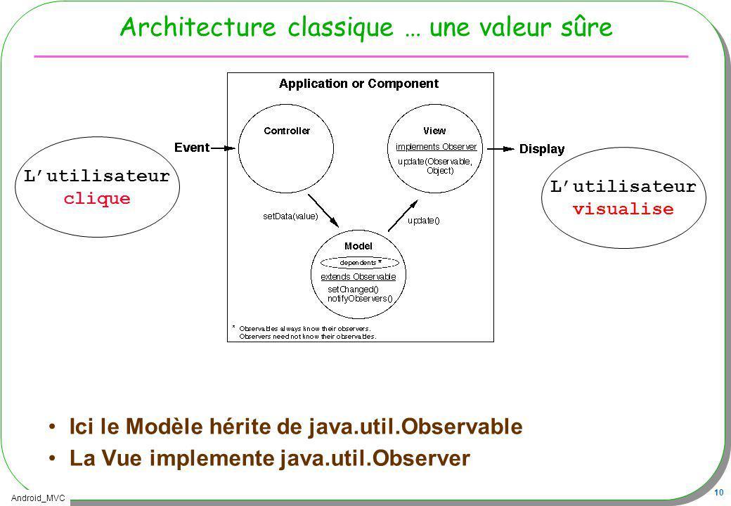 Android_MVC 10 Architecture classique … une valeur sûre Ici le Modèle hérite de java.util.Observable La Vue implemente java.util.Observer Lutilisateur