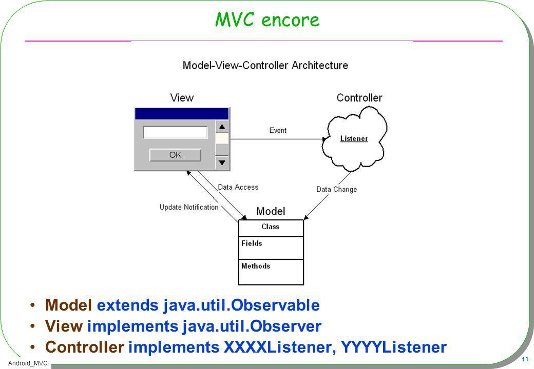 Android_MVC 11 MVC encore Model extends java.util.Observable View implements java.util.Observer Controller implements XXXXListener, YYYYListener