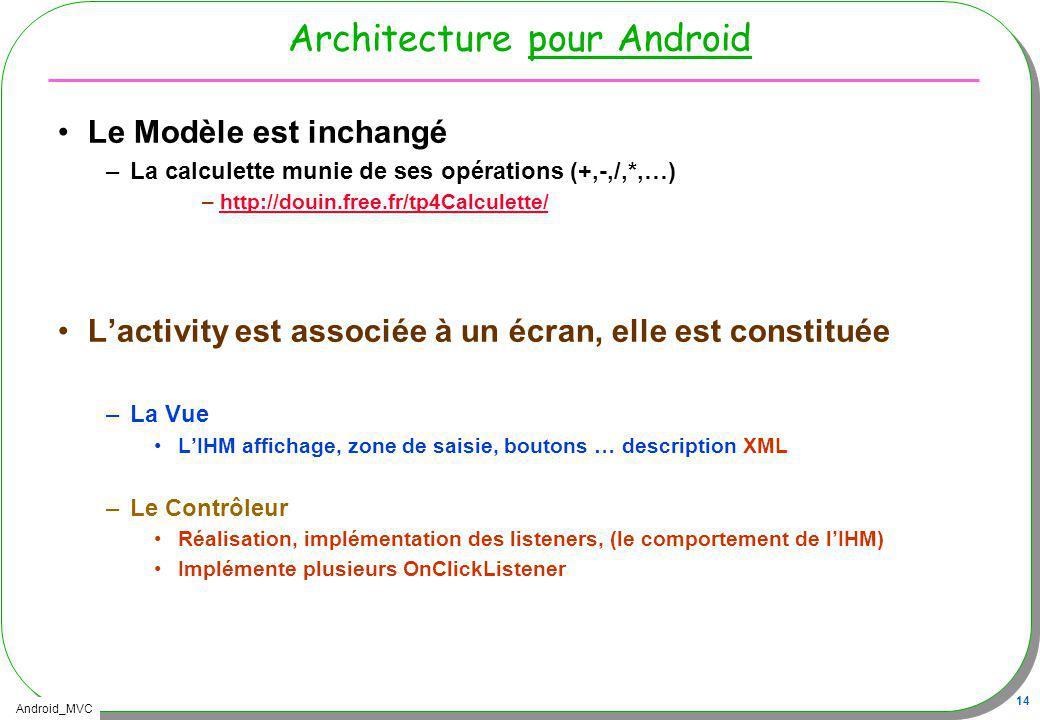 Android_MVC 14 Architecture pour Android Le Modèle est inchangé –La calculette munie de ses opérations (+,-,/,*,…) –http://douin.free.fr/tp4Calculette