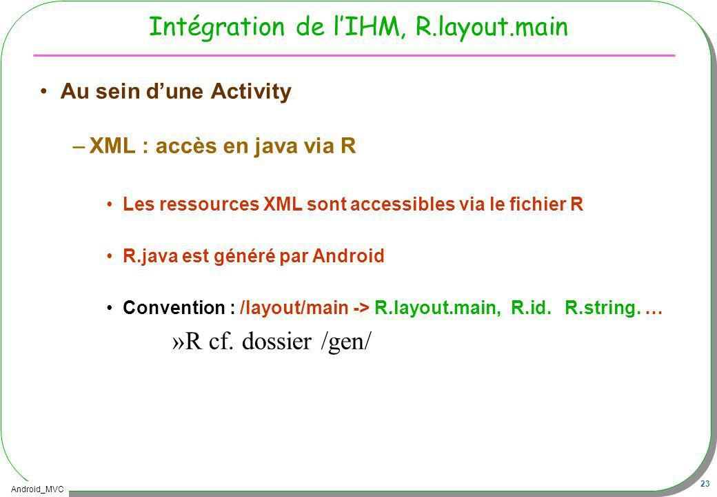 Android_MVC 23 Intégration de lIHM, R.layout.main Au sein dune Activity –XML : accès en java via R Les ressources XML sont accessibles via le fichier