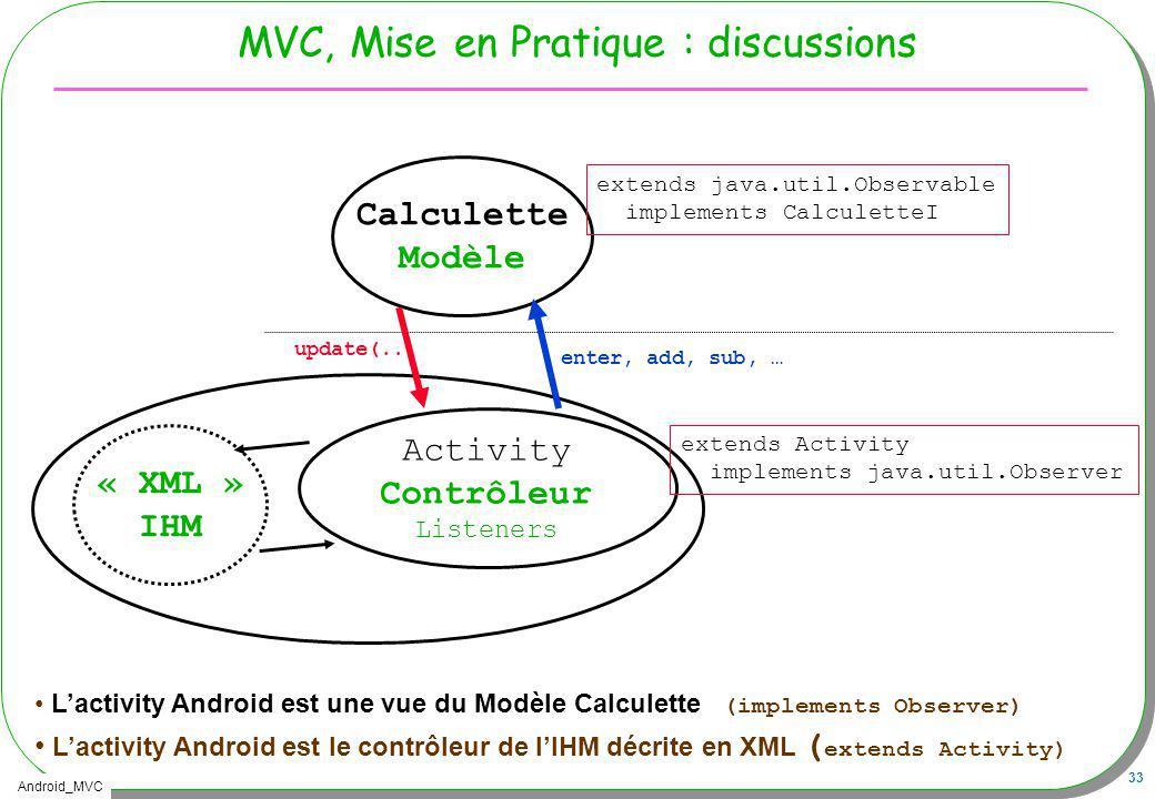 Android_MVC 33 MVC, Mise en Pratique : discussions « XML » IHM Lactivity Android est une vue du Modèle Calculette (implements Observer) Lactivity Andr