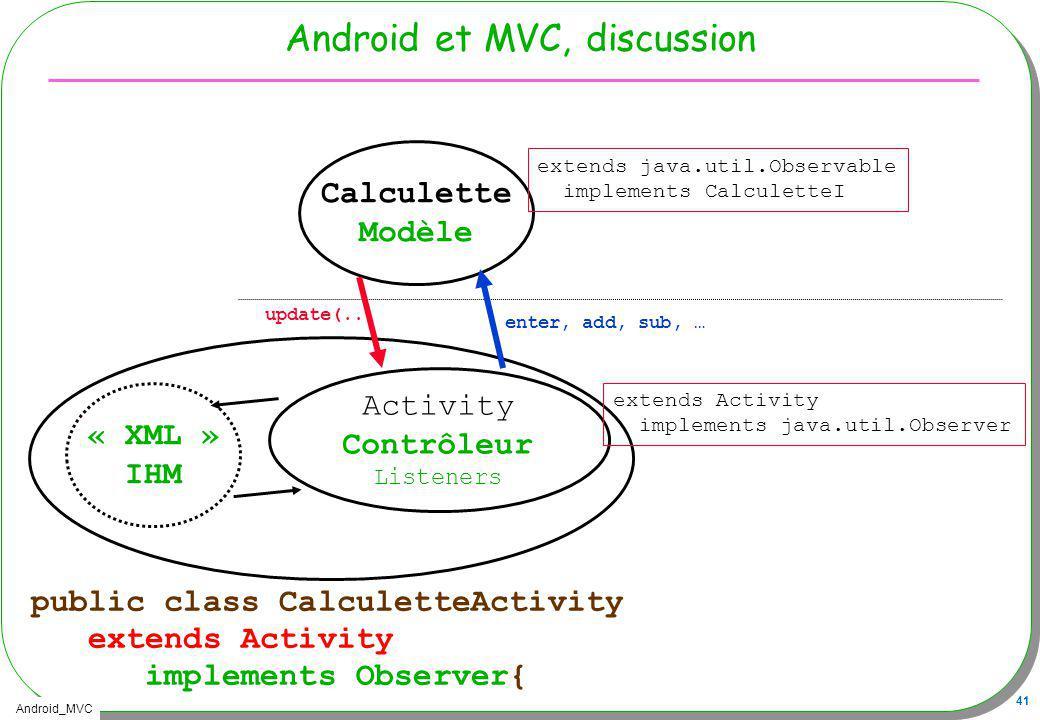 Android_MVC 41 Android et MVC, discussion « XML » IHM public class CalculetteActivity extends Activity implements Observer{ Activity Contrôleur Listen