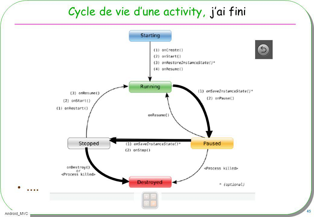 Android_MVC 45 Cycle de vie dune activity, jai fini ….