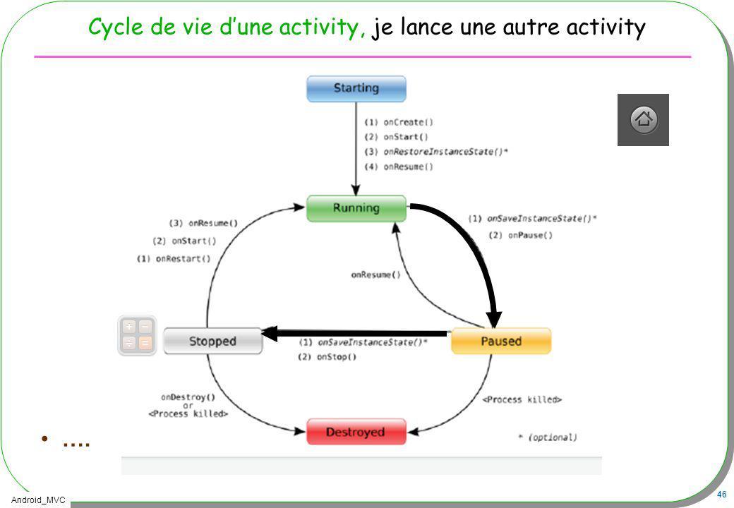 Android_MVC 46 Cycle de vie dune activity, je lance une autre activity ….