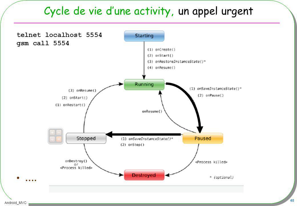 Android_MVC 48 Cycle de vie dune activity, un appel urgent …. telnet localhost 5554 gsm call 5554