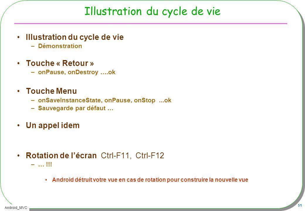 Android_MVC 51 Illustration du cycle de vie –Démonstration Touche « Retour » –onPause, onDestroy ….ok Touche Menu –onSaveInstanceState, onPause, onSto