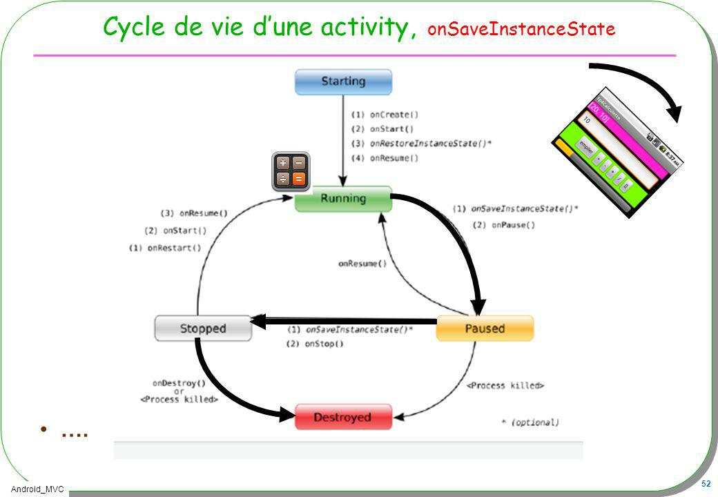 Android_MVC 52 Cycle de vie dune activity, onSaveInstanceState ….