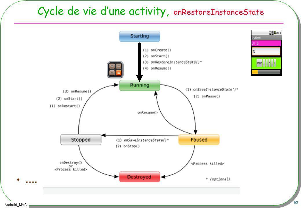 Android_MVC 53 Cycle de vie dune activity, onRestoreInstanceState ….