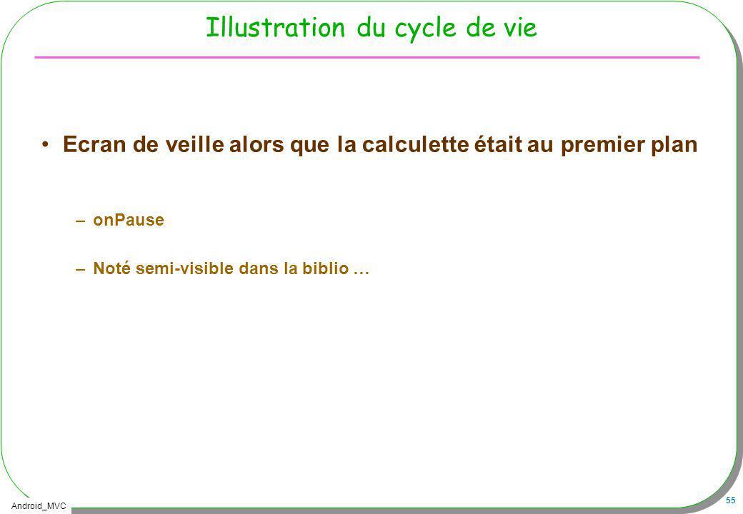 Android_MVC 55 Illustration du cycle de vie Ecran de veille alors que la calculette était au premier plan –onPause –Noté semi-visible dans la biblio …