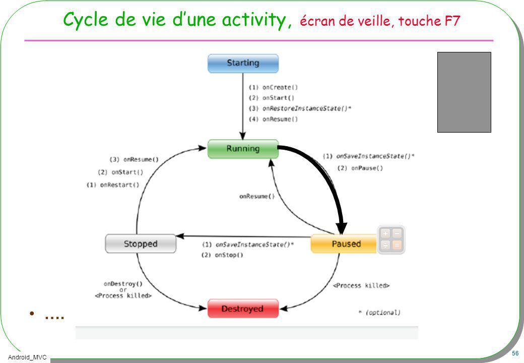 Android_MVC 56 Cycle de vie dune activity, écran de veille, touche F7 ….