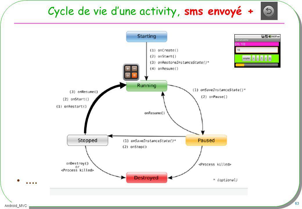 Android_MVC 63 Cycle de vie dune activity, sms envoyé + ….