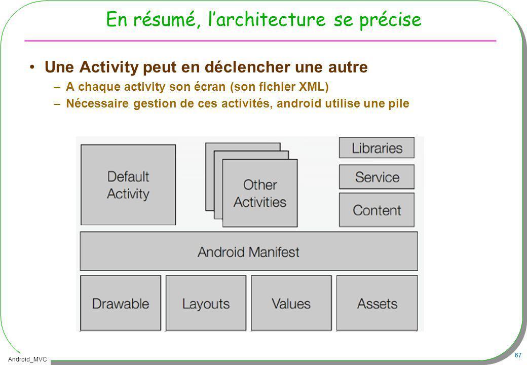 Android_MVC 67 En résumé, larchitecture se précise Une Activity peut en déclencher une autre –A chaque activity son écran (son fichier XML) –Nécessair