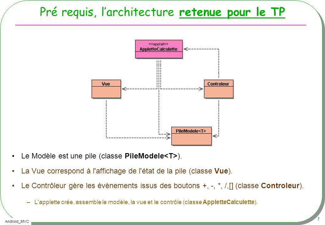 Android_MVC 7 Pré requis, larchitecture retenue pour le TP Le Modèle est une pile (classe PileModele ). La Vue correspond à l'affichage de l'état de l