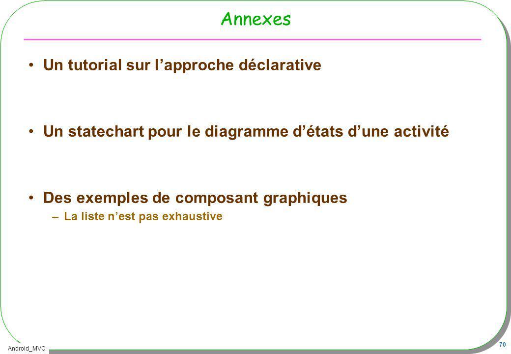 Android_MVC 70 Annexes Un tutorial sur lapproche déclarative Un statechart pour le diagramme détats dune activité Des exemples de composant graphiques