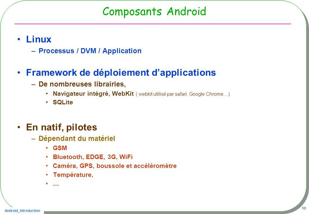 Android_Introduction 10 Composants Android Linux –Processus / DVM / Application Framework de déploiement dapplications –De nombreuses librairies, Navi