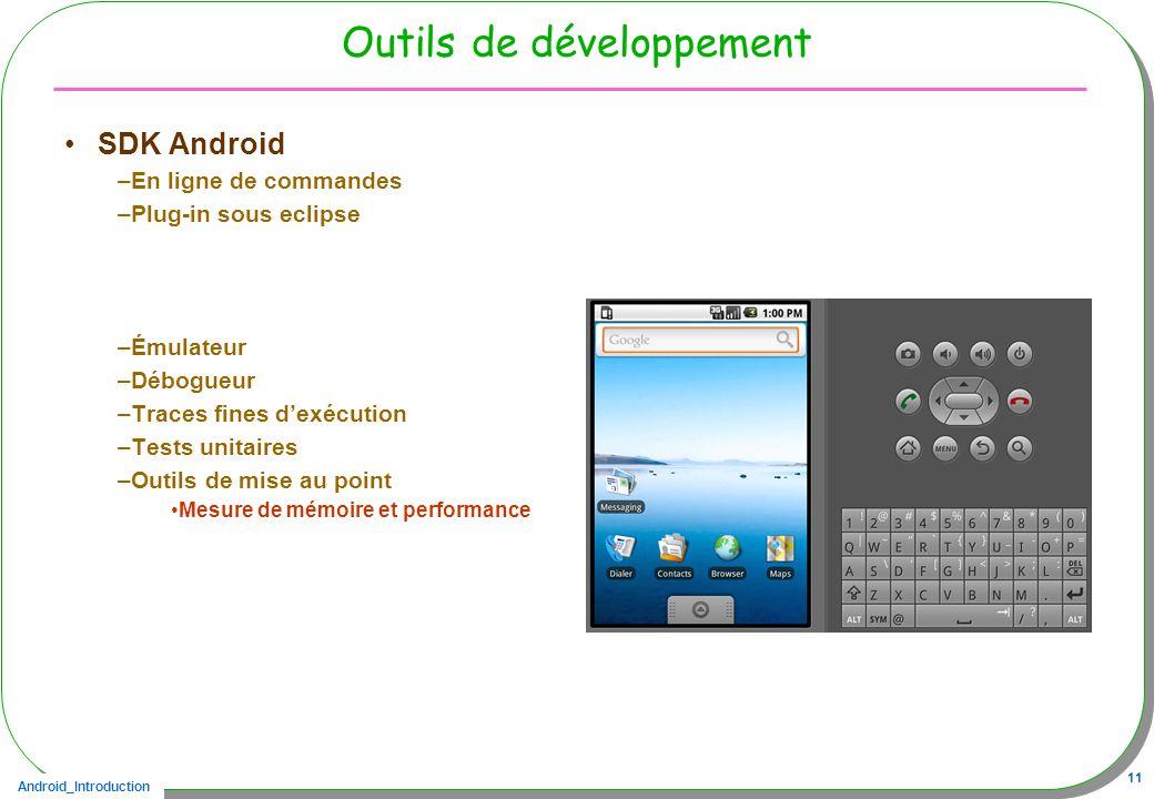 Android_Introduction 11 Outils de développement SDK Android –En ligne de commandes –Plug-in sous eclipse –Émulateur –Débogueur –Traces fines dexécution –Tests unitaires –Outils de mise au point Mesure de mémoire et performance