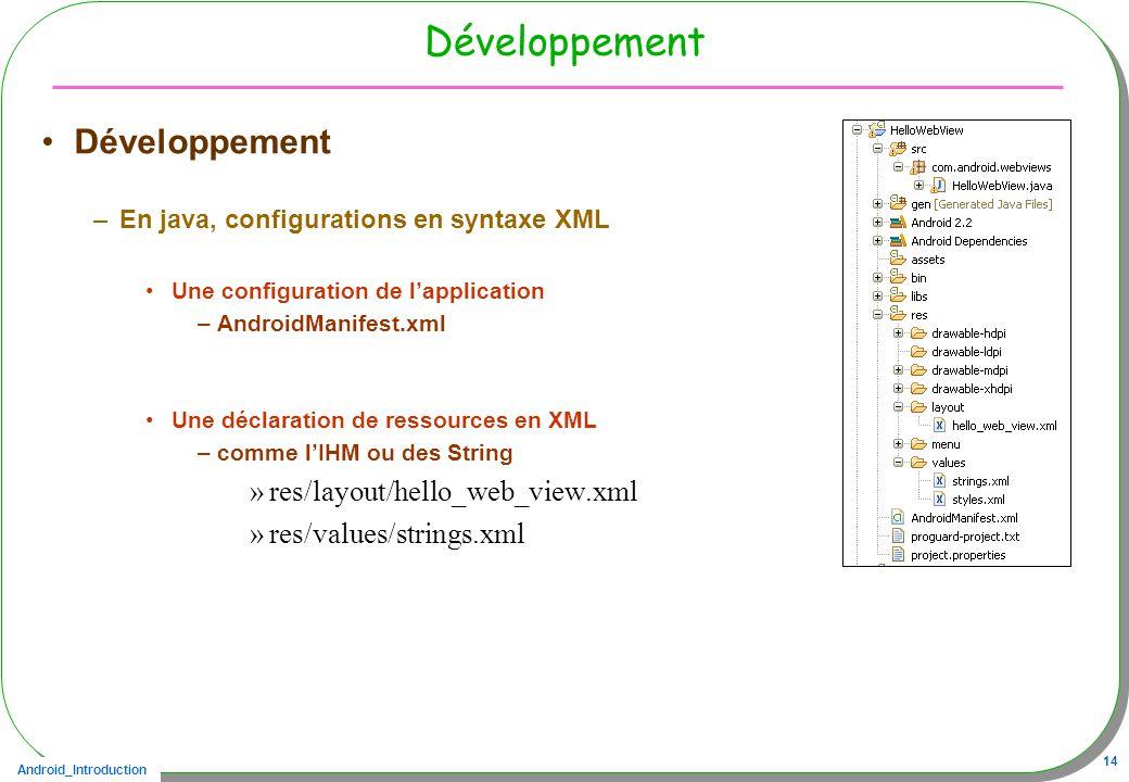 Android_Introduction 14 Développement –En java, configurations en syntaxe XML Une configuration de lapplication –AndroidManifest.xml Une déclaration de ressources en XML –comme lIHM ou des String »res/layout/hello_web_view.xml »res/values/strings.xml