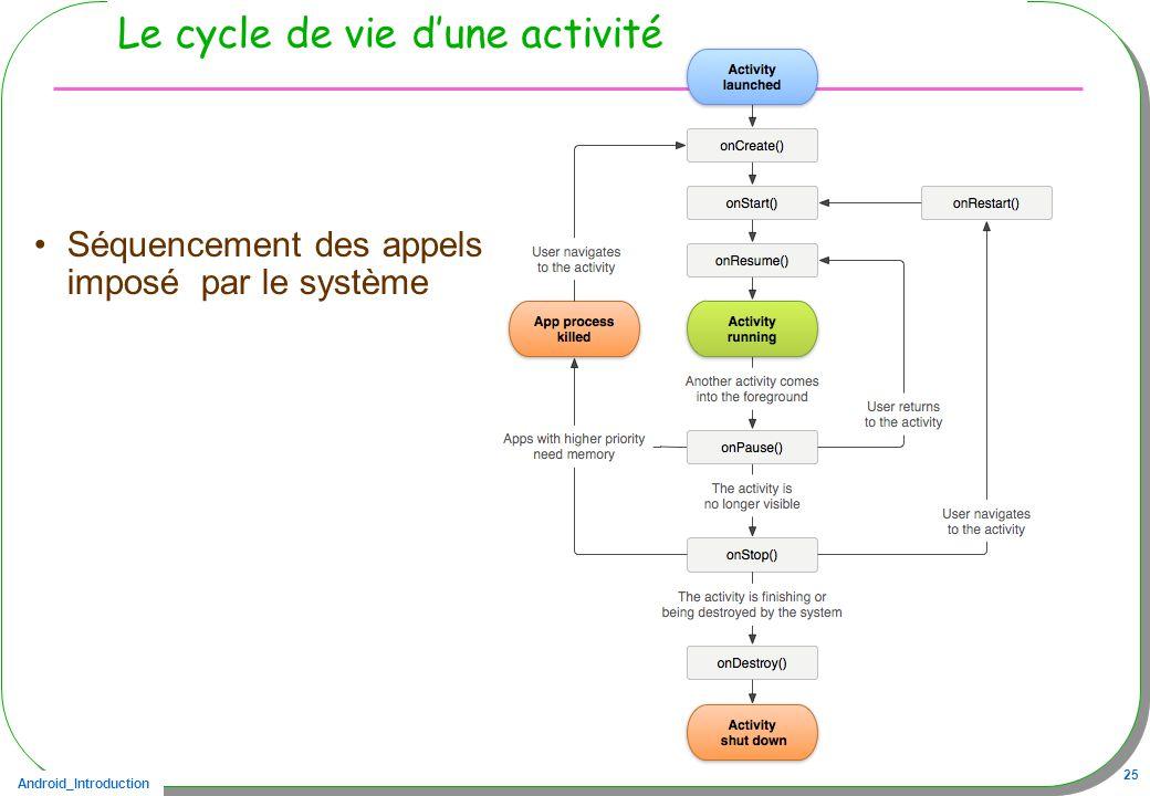 Android_Introduction 25 Le cycle de vie dune activité Séquencement des appels imposé par le système