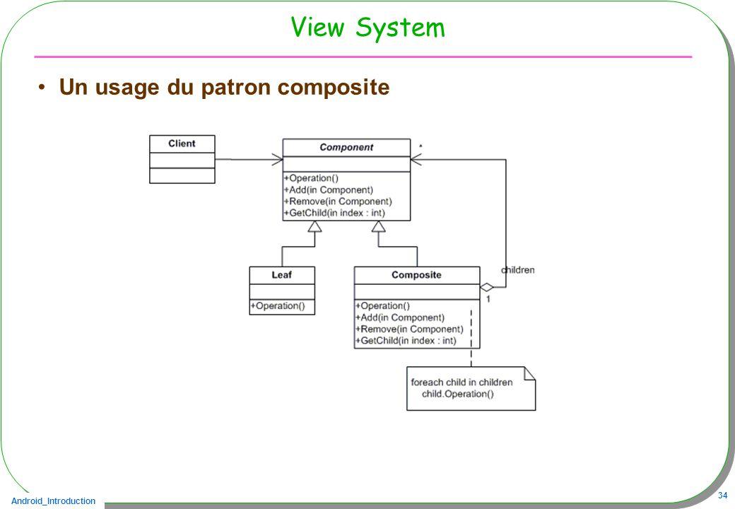 Android_Introduction 34 View System Un usage du patron composite