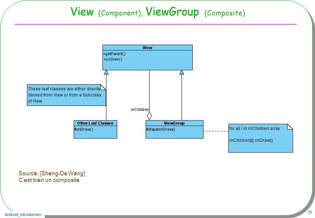 Android_Introduction 35 View (Component), ViewGroup (Composite) Source: [Sheng-De Wang] Cest bien un composite