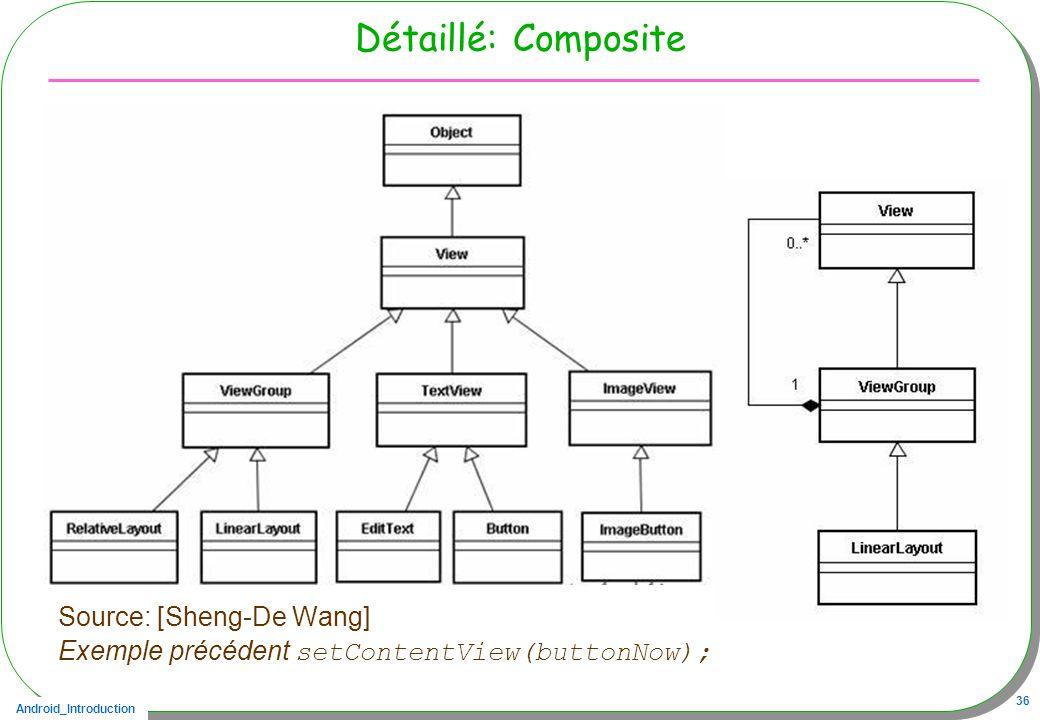 Android_Introduction 36 Détaillé: Composite Source: [Sheng-De Wang] Exemple précédent setContentView(buttonNow);