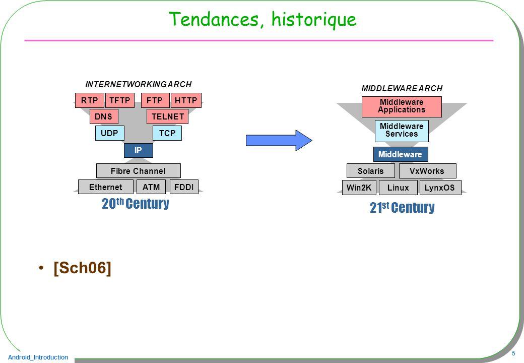 Android_Introduction 5 Tendances, historique [Sch06] RTP DNS HTTP UDPTCP IP TELNET EthernetATMFDDI Fibre Channel FTP INTERNETWORKING ARCH TFTP 20 th Century Win2KLinuxLynxOS Solaris VxWorks Middleware Services Middleware Applications MIDDLEWARE ARCH 21 st Century