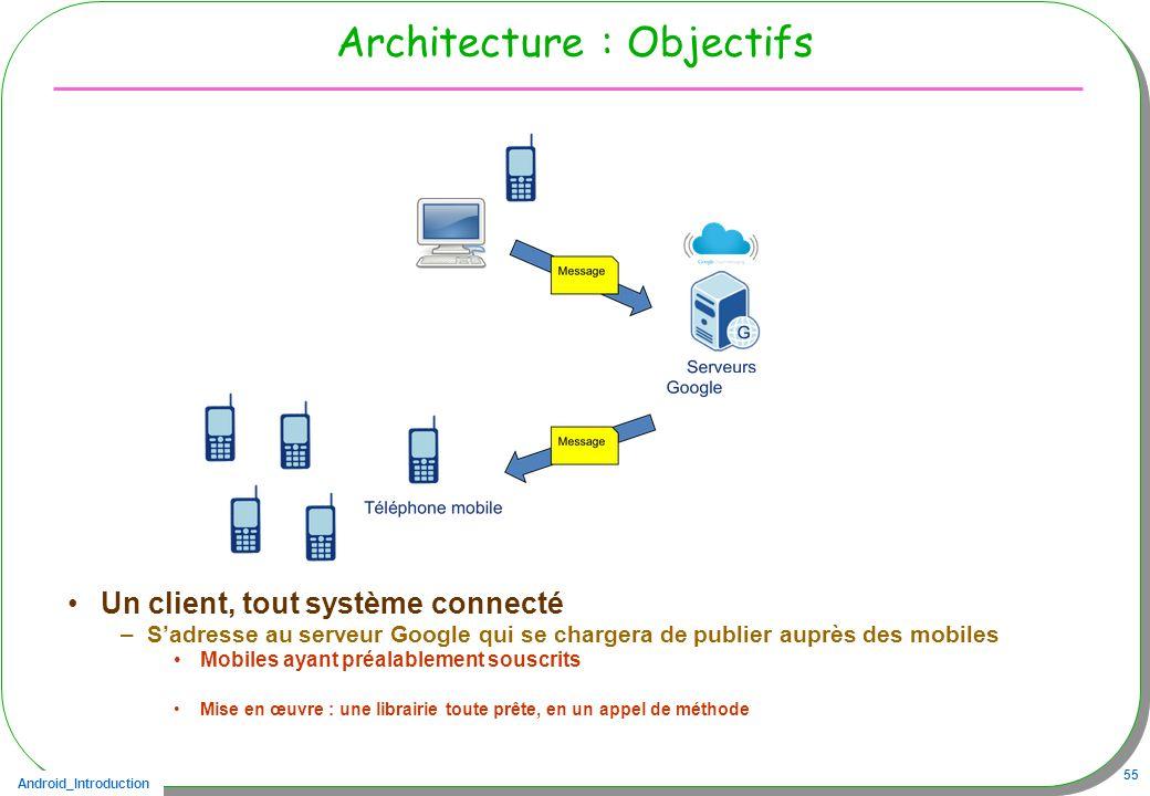Android_Introduction 55 Architecture : Objectifs Un client, tout système connecté –Sadresse au serveur Google qui se chargera de publier auprès des mobiles Mobiles ayant préalablement souscrits Mise en œuvre : une librairie toute prête, en un appel de méthode