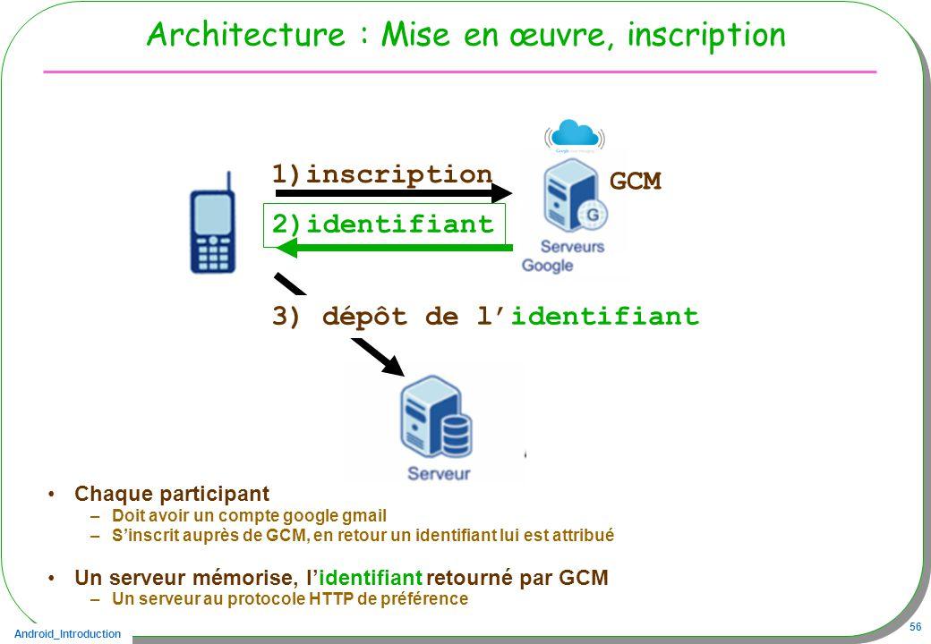Android_Introduction 56 Architecture : Mise en œuvre, inscription Chaque participant –Doit avoir un compte google gmail –Sinscrit auprès de GCM, en re