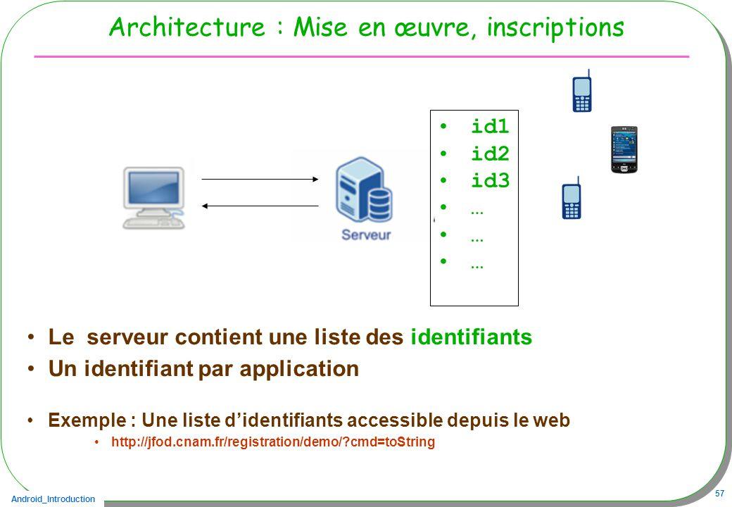 Android_Introduction 57 Architecture : Mise en œuvre, inscriptions Le serveur contient une liste des identifiants Un identifiant par application Exemple : Une liste didentifiants accessible depuis le web http://jfod.cnam.fr/registration/demo/?cmd=toString id1 id2 id3 …