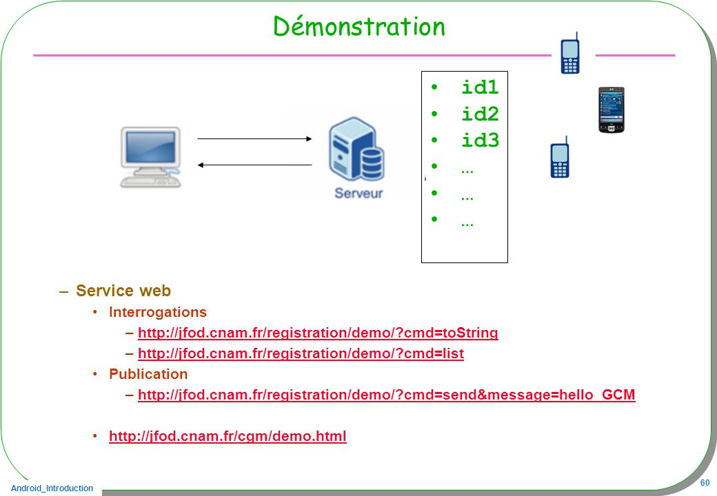 Android_Introduction 60 Démonstration –Service web Interrogations –http://jfod.cnam.fr/registration/demo/?cmd=toStringhttp://jfod.cnam.fr/registration