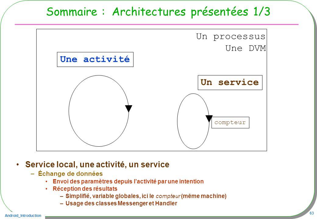 Android_Introduction 63 Sommaire : Architectures présentées 1/3 Service local, une activité, un service –Échange de données Envoi des paramètres depui