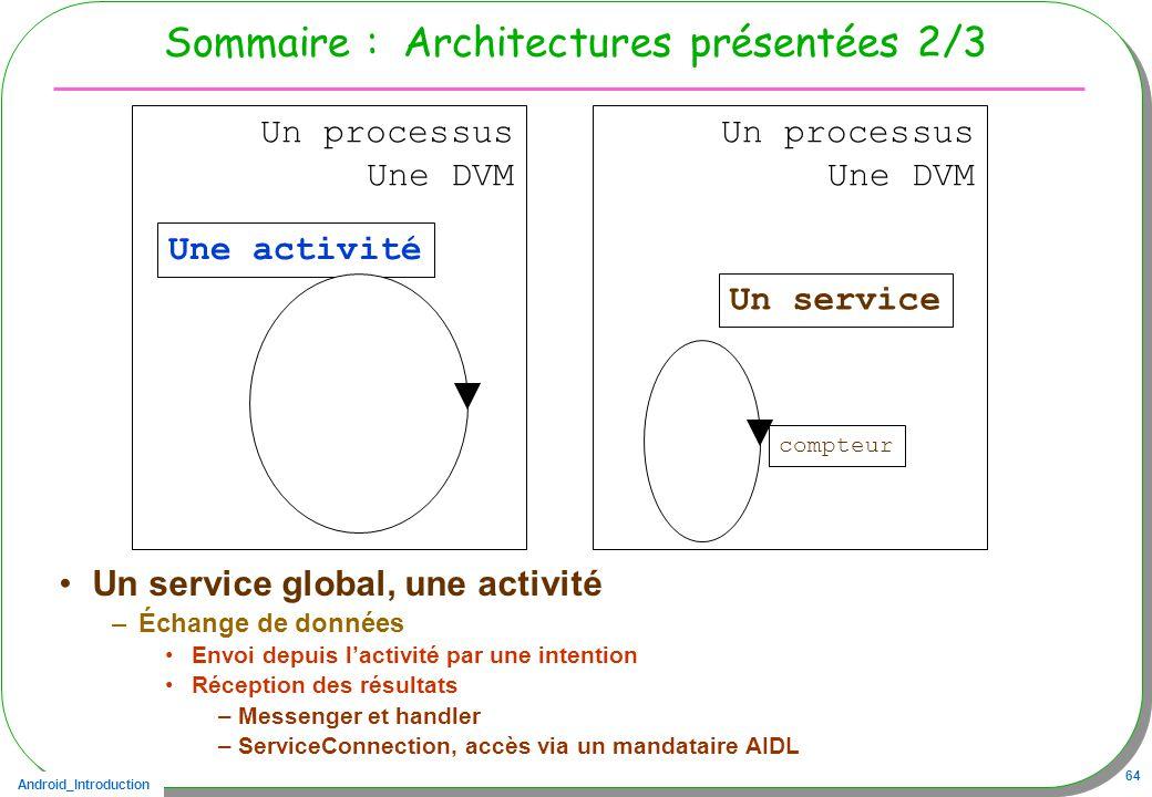 Android_Introduction 64 Sommaire : Architectures présentées 2/3 Un service global, une activité –Échange de données Envoi depuis lactivité par une int