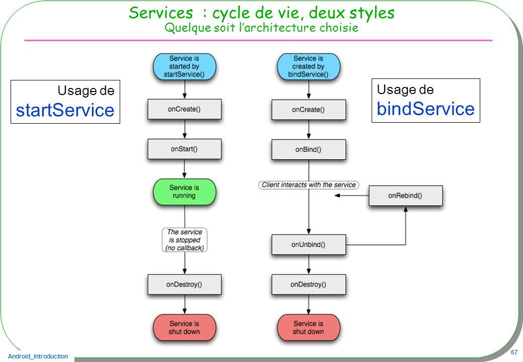 Android_Introduction 67 Services : cycle de vie, deux styles Quelque soit larchitecture choisie Usage de startService Usage de bindService