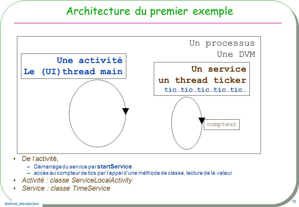 Android_Introduction 70 Architecture du premier exemple De lactivité, –Démarrage du service par startService –accès au compteur de tics par lappel dun