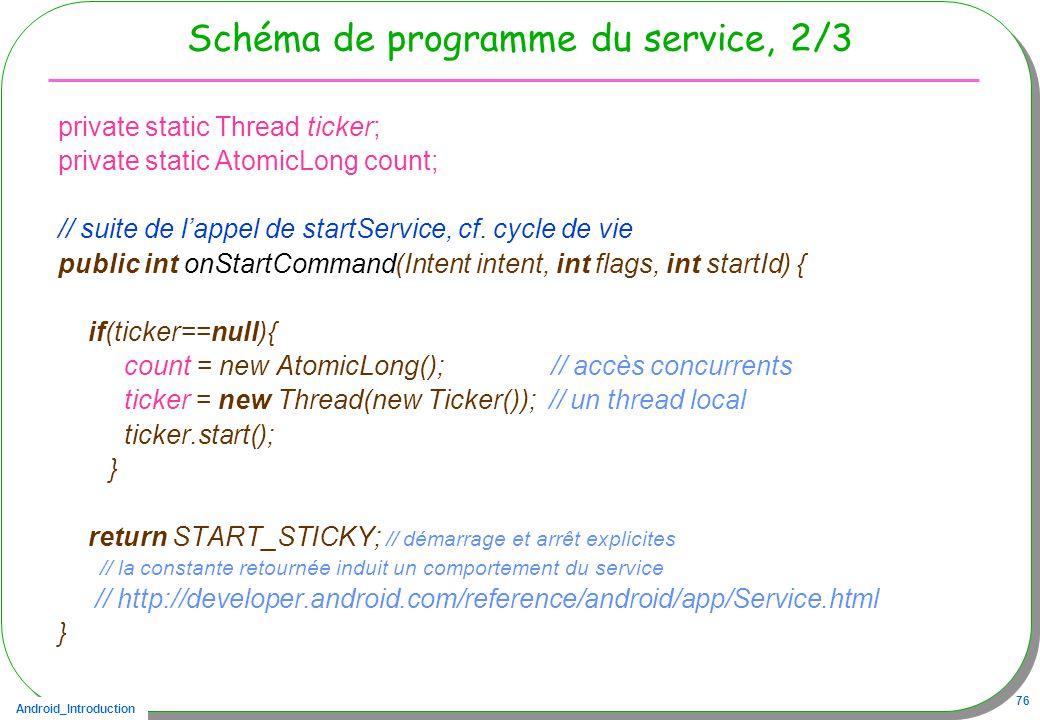 Android_Introduction 76 Schéma de programme du service, 2/3 private static Thread ticker; private static AtomicLong count; // suite de lappel de startService, cf.