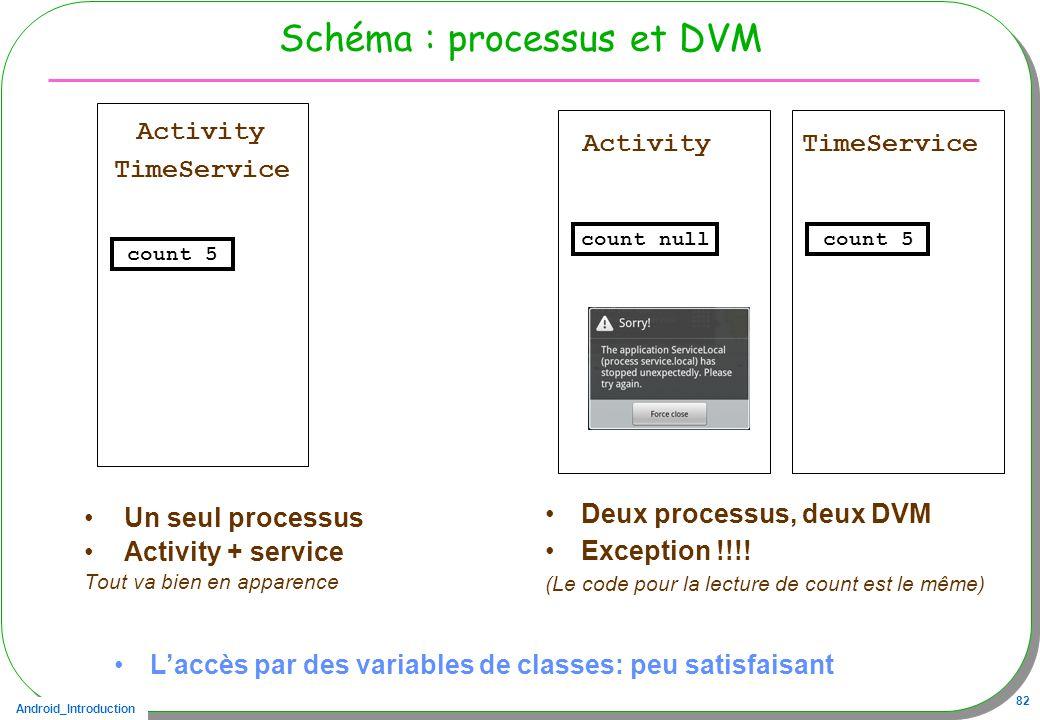Android_Introduction 82 Schéma : processus et DVM Un seul processus Activity + service Tout va bien en apparence Deux processus, deux DVM Exception !!!.