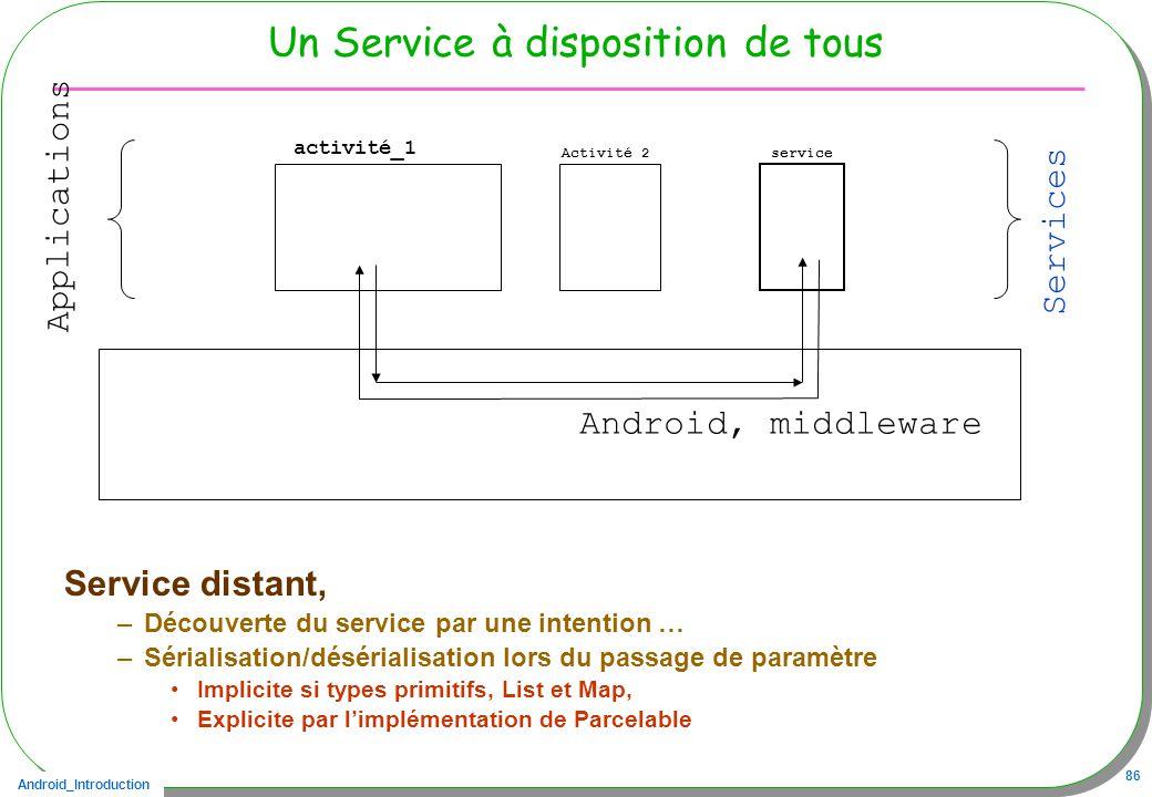 Android_Introduction 86 Un Service à disposition de tous Service distant, –Découverte du service par une intention … –Sérialisation/désérialisation lors du passage de paramètre Implicite si types primitifs, List et Map, Explicite par limplémentation de Parcelable Android, middleware Applications activité_1 Activité 2service Services